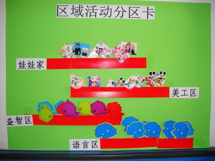 幼儿园美工区标识